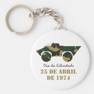Portugal 25 de Abril - frihetsdag Rund Nyckelring