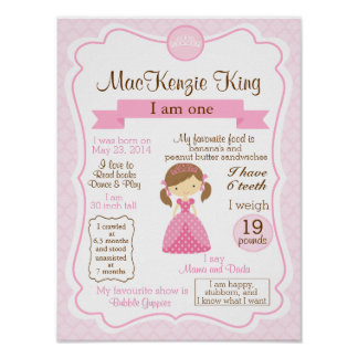 Princessen ett år undertecknar för din poster