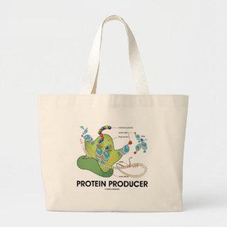 Proteinproducent (biologiproteinsyntes) jumbo tygkasse