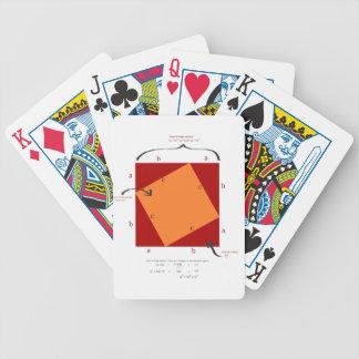 Pythagoras demonstration - math är beautiful. spelkort