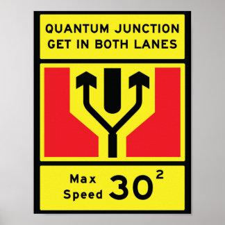 Quantum föreningspunkt poster