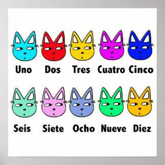 Räkna spanska katter poster