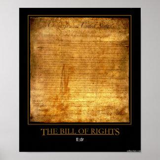 Räkningen av rättigheter poster