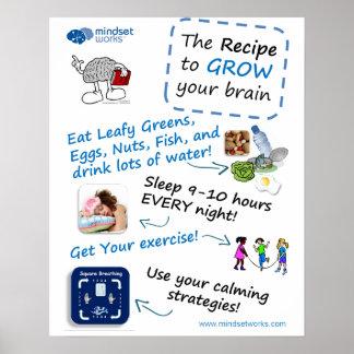 Recept som växer din hjärnaffisch för Brainology® Poster