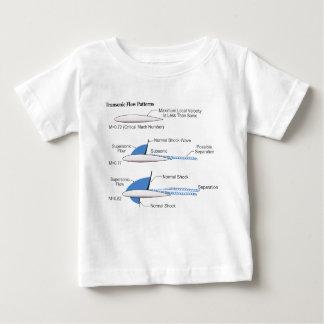 Recompression chockar på en Transonic Tee Shirts