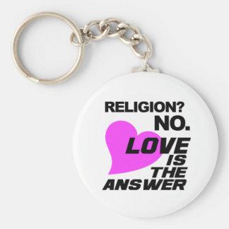 Religion- & kärlekkeychain rund nyckelring