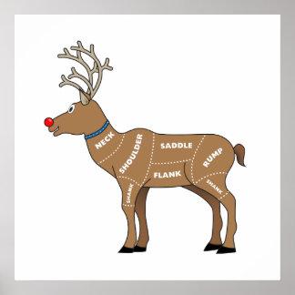 Renkött för jul poster