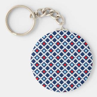 Retro rött, vit & blått för 70-tal nyckelring
