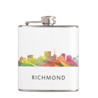 RICHMOND VIRGINIA HORISONT WB1 - FICKPLUNTA