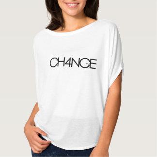 riskera för ändring tröjor