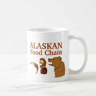 Rolig souvenirmuggAlaska mat kedjar björnmyggan Kaffemugg