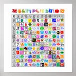 Roligt färgrikt multiplikationsbord affisch