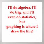 roligt mathskämt affischer
