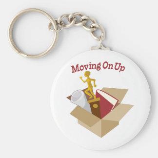 Röra på upp nyckel ring