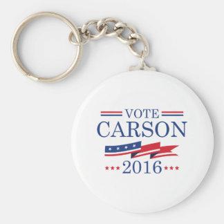 Rösta Carson 2016 Rund Nyckelring