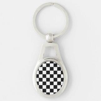 Rutig flagga för svartvit schackbräde