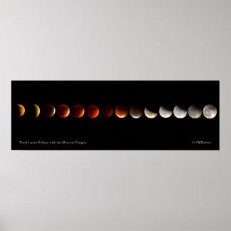 Sammanlagd Lunar förmörkelse med månen på perigeen Poster