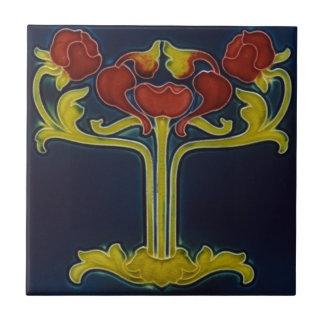 Särdrag Backsplash för art nouveauvintagedesignen Kakelplatta