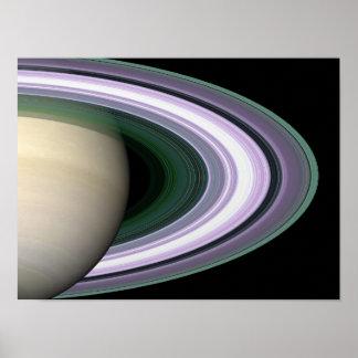 Saturns ringar print
