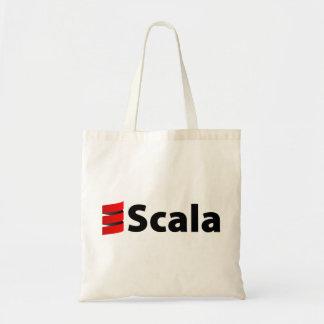 Scala hänger lös tygkasse