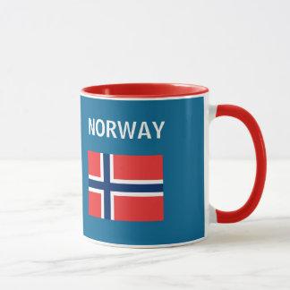 Scenisk Oslo kaffemugg