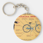 Schwinn cykeldelar nyckelringar