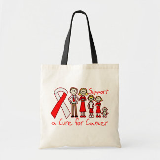 Service för familj för Carcinoma för Squamous cell Kasse