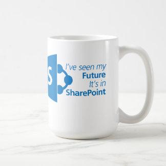 SharePoint 2013 Kaffemugg