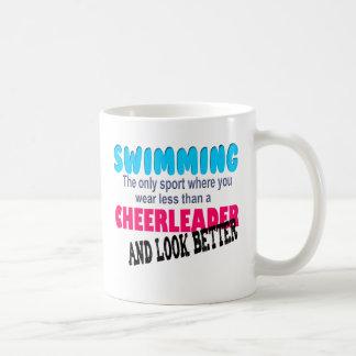 Simma vs Cheerleading Kaffemugg