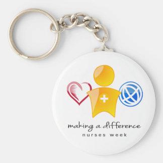 Sjuksköterskavecka Keychain Rund Nyckelring