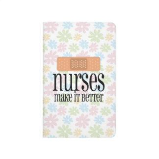Sjuksköterskor gör det förbättrar, den gulliga anteckningsbok