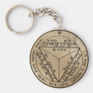 Sjunde Pentacle av Saturn Keychain Rund Nyckelring