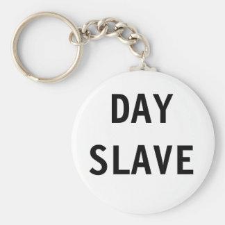 Slav- nyckelringdag rund nyckelring