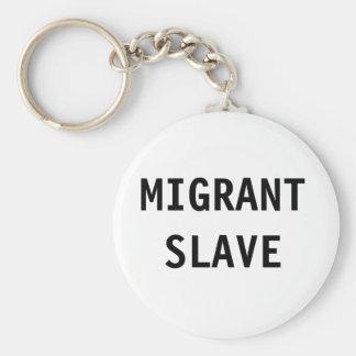 Slav- nyckelringmigrant rund nyckelring