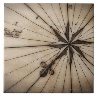 Slutet av vind steg upp på antik karta kakelplatta