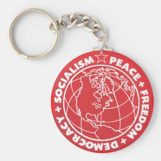 Socialistisk nyckelring