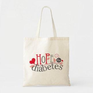 Sockersjukamedvetenhet Tygkasse