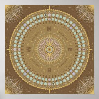 Sol- och Lunar kalender Poster