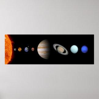 Sol- system till panoramastilaffischen poster