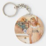 Solrosflicka 1893 nyckel ringar