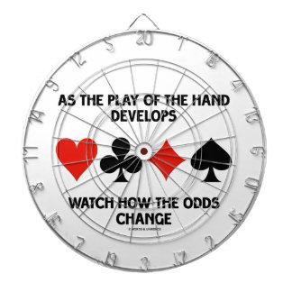 Som leken av räcka framkallar klockan hur Odds Darttavla