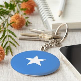 Somalisk nyckelring