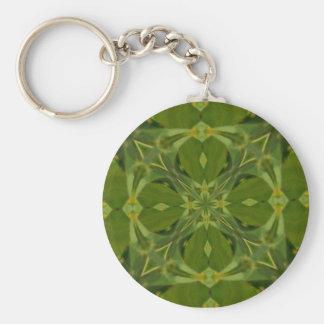 Söt grönt rund nyckelring