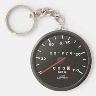 Speedometer för tävlings- bil som inspireras av lu nyckel ringar