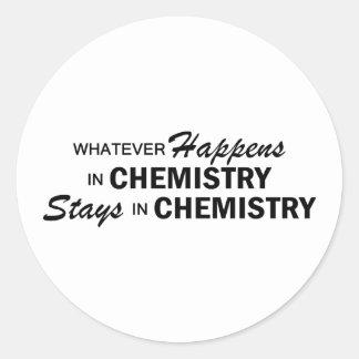 Spelar ingen roll händer - kemi runt klistermärke
