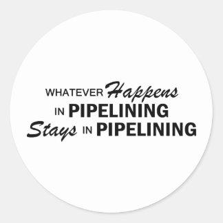 Spelar ingen roll händer - Pipelining Runt Klistermärke