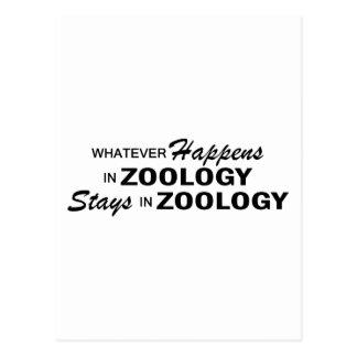 Spelar ingen roll händer - zoologin vykort
