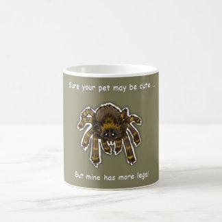 spindelälskarekopp kaffemugg