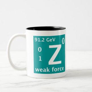 Standart modellera (svag styrka för z) Två-Tonad mugg
