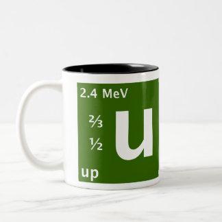 Standart modellera (upp quark) kaffe koppar